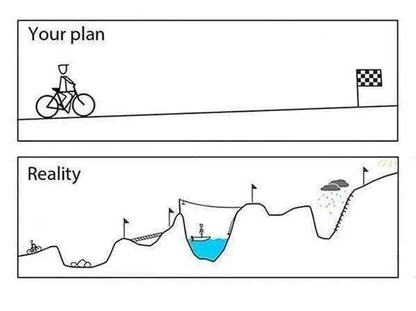 ПланИРеальность